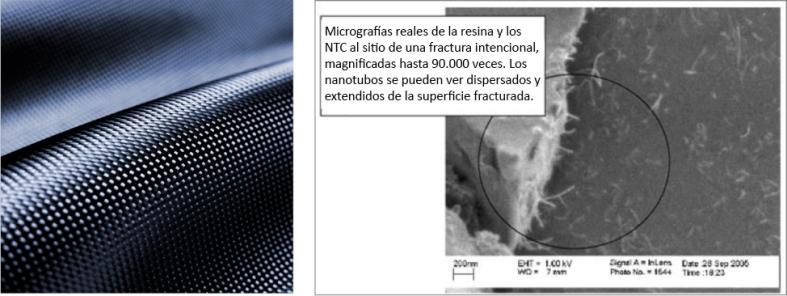 una lámina de fibra de carbono; una imagen con microscopio de barrido (SEM) de nanotubos de carbono