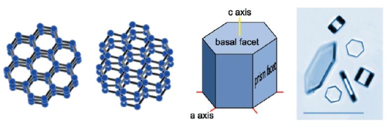 la geometría de moléculas de agua