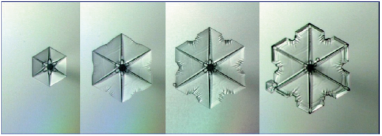 la formación del copo de nieve