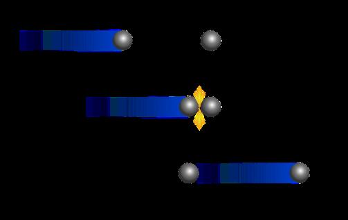 colisiones elasticas